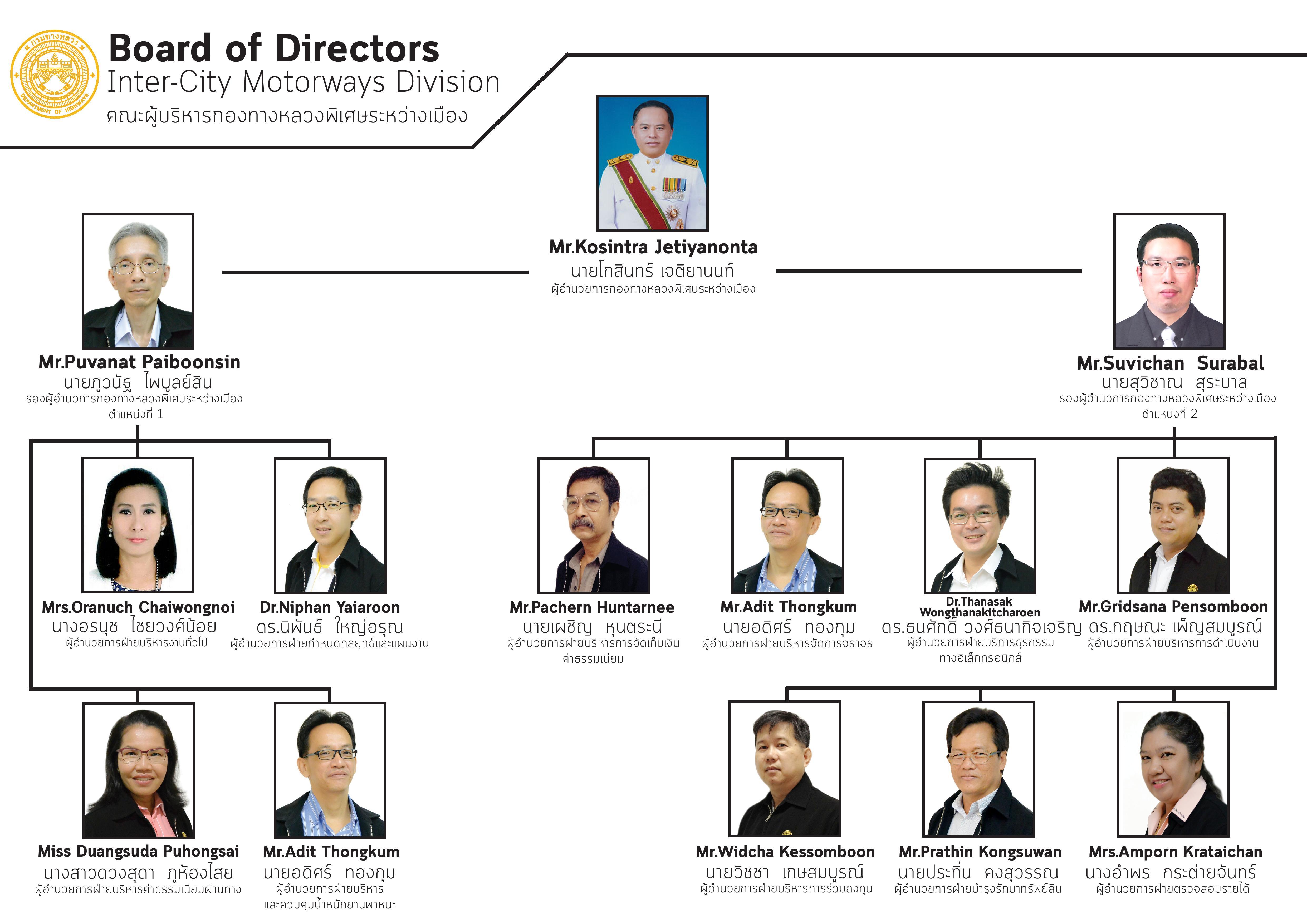 board-of-directors-1-page-001
