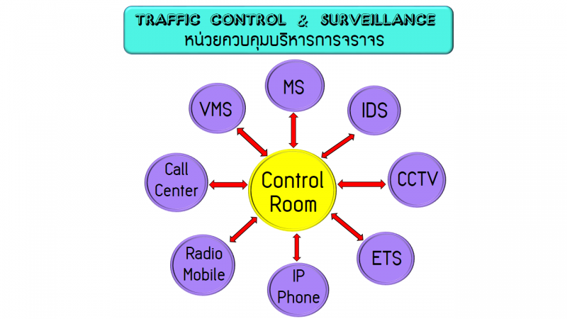 images-stories-control-1-800x450